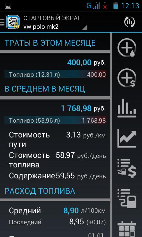Авто Расходы от KB2 SOFT