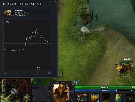 система волнения и пульса от Valve